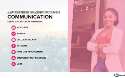 AlwaysON™ Premises Management Platform: Communications